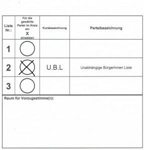 Stimmzettel Schnitt